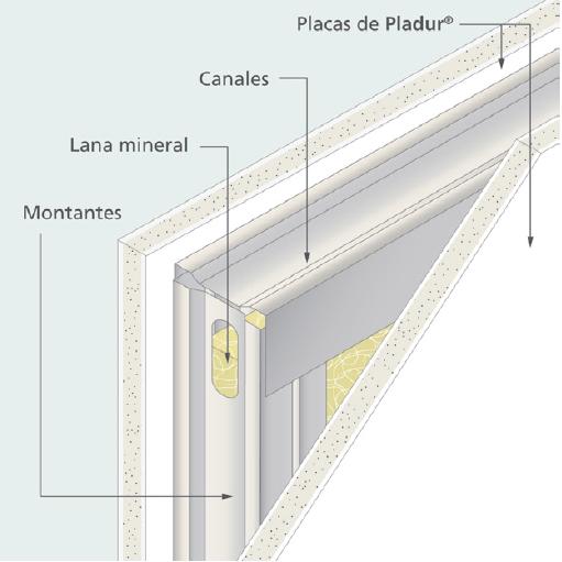 Placa yeso laminado pladur pladur pintura - Placas de yeso para techos ...